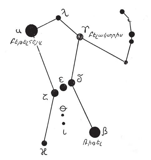 Как сделать модель созвездия орион
